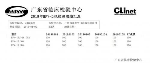 都安全医疗满分通过2019内分泌室间质评和HPV-DNA检测