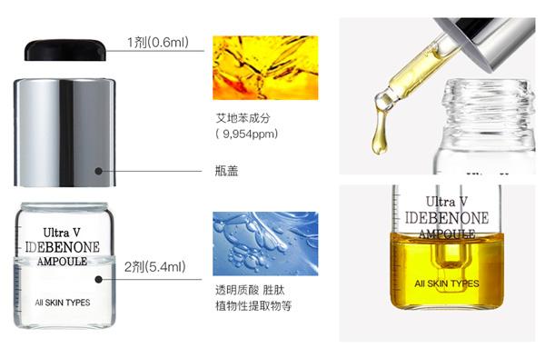 Ultra V韩国院线级抗衰护肤品牌 | 艾地苯安瓶销量突破1500万瓶